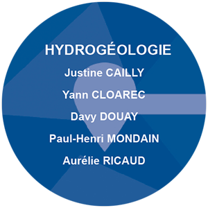 Équipe hydrogéologiegéologie, calligee.fr, calligee.eu, sciences et techniques géologiques