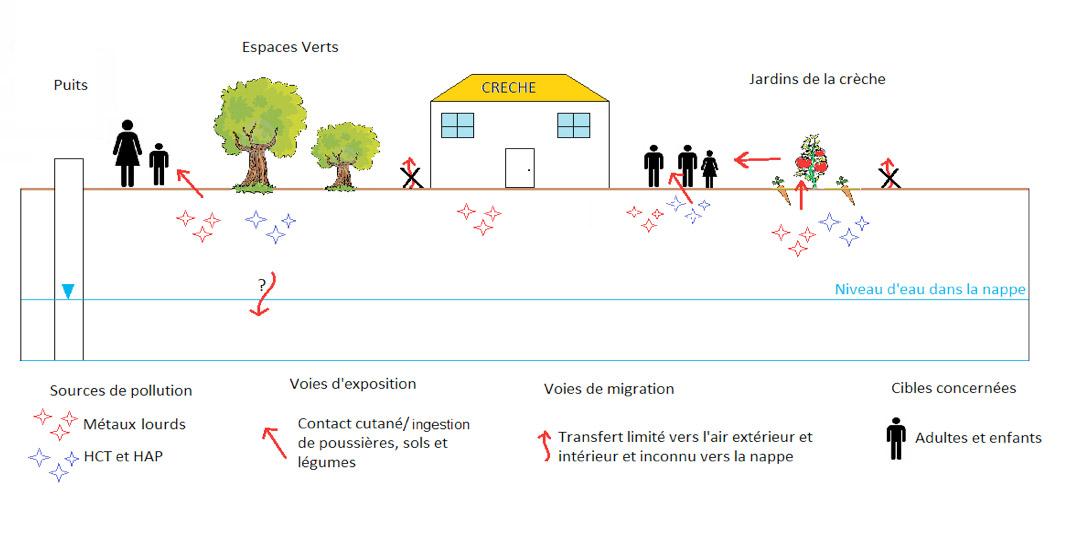 Evaluation-de-l-etat-environnemental-du-milieu-souterrain_01