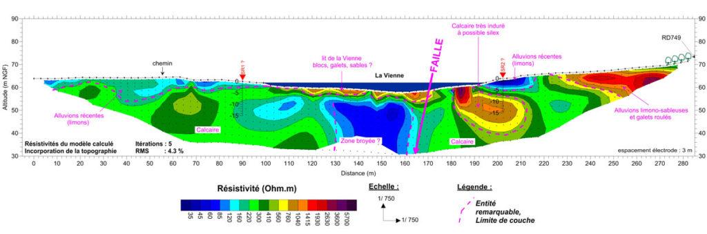 Valdivienne-resultats-interpretation-tomographie