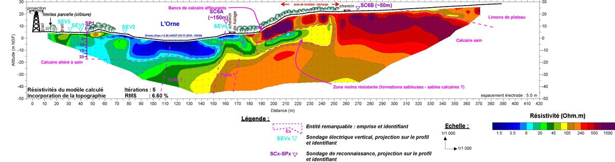 Géophysique, tomographie éléctrique te3 werner schlumberger © calligee