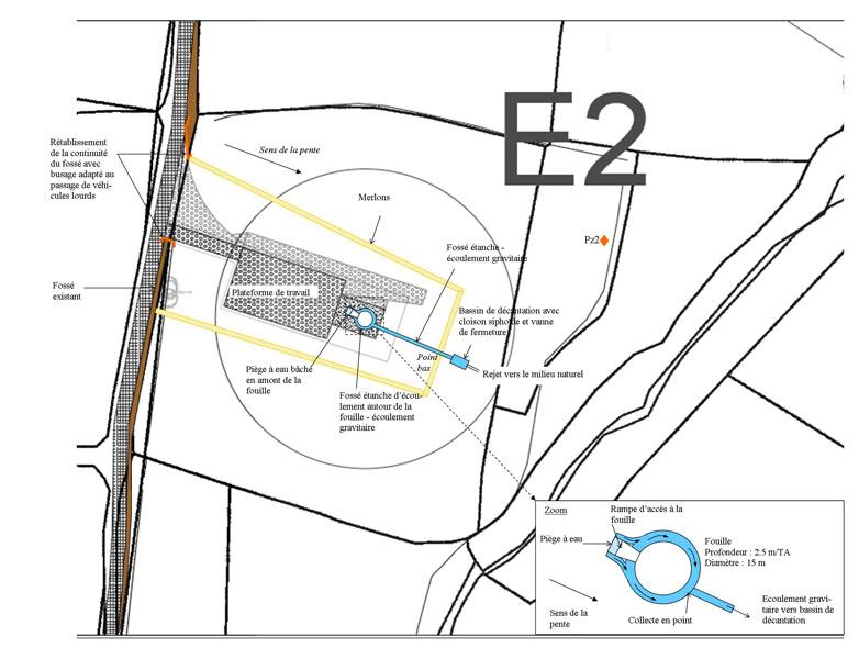 gestion-eaux-souterraines-Projet-parc-eolien-amenagement-fosses-03