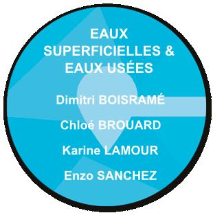 CAL-Equipe-Eaux-Superficielles-Usees-fond-310X310